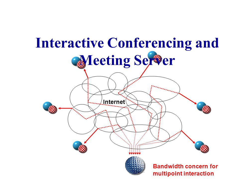 Interactive Conferencing and Meeting Server