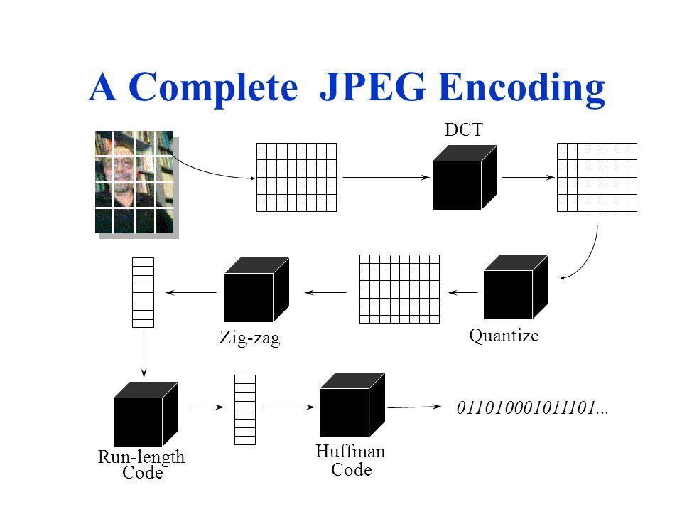 A Complete JPEG Encoding