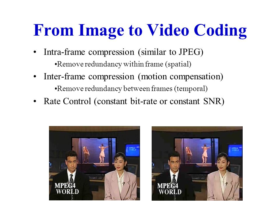 From Image to Video Coding