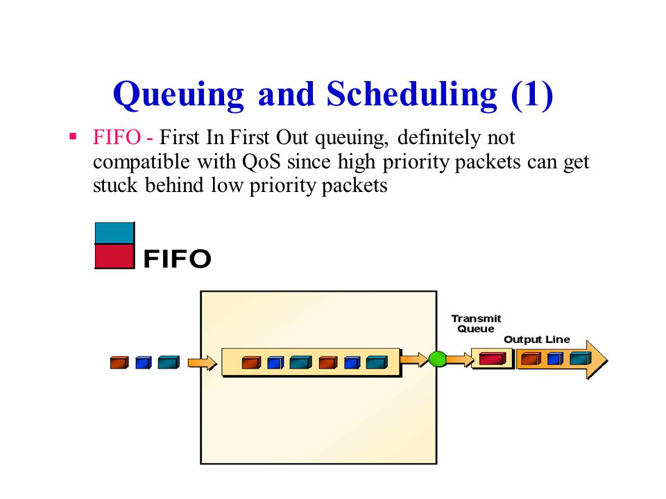 Queuing and Scheduling (1)