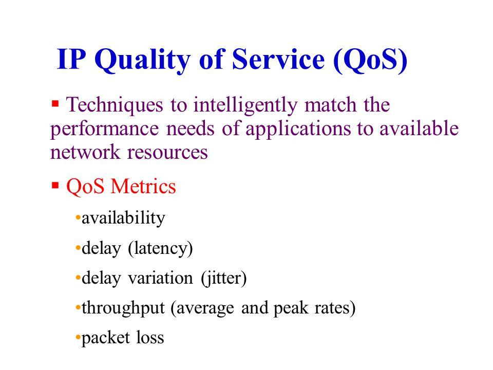 IP Quality of Service (QoS)