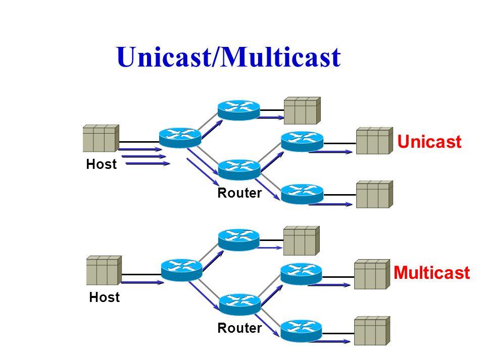 Unicast/Multicast Host Router Unicast Host Router Multicast