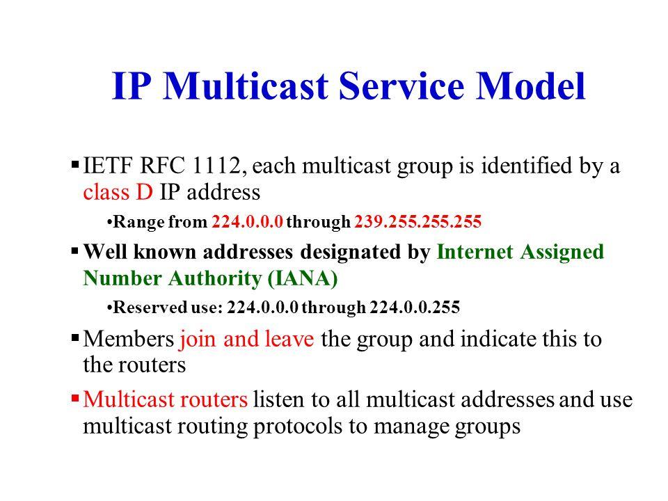 IP Multicast Service Model