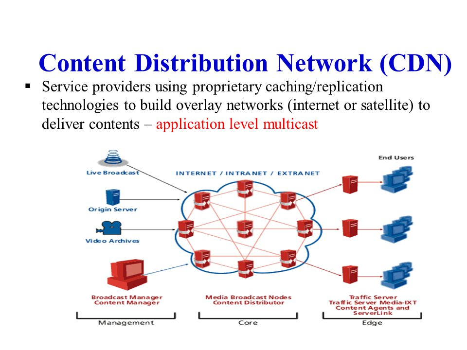 Cmsc691c Multimedia Networking A Course Overview Ppt