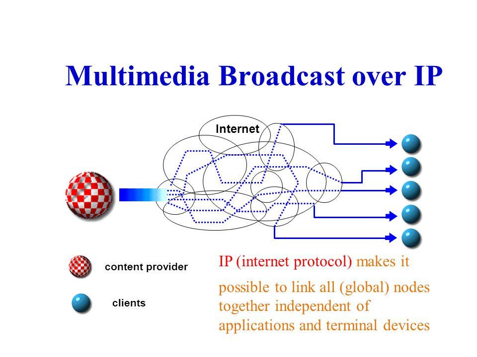 Multimedia Broadcast over IP