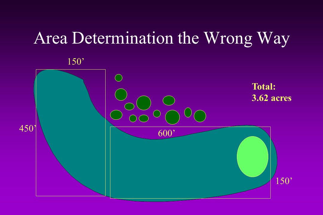 Area Determination the Wrong Way