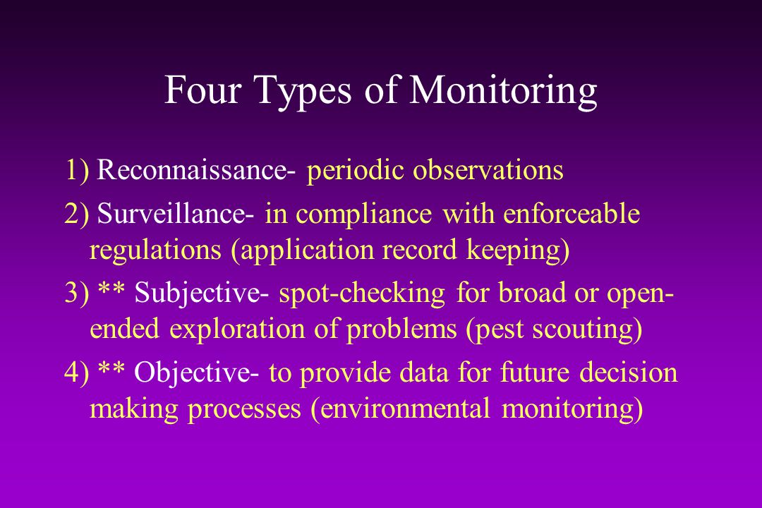 Four Types of Monitoring
