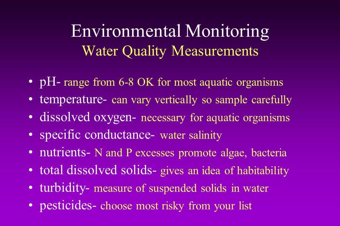 Environmental Monitoring Water Quality Measurements