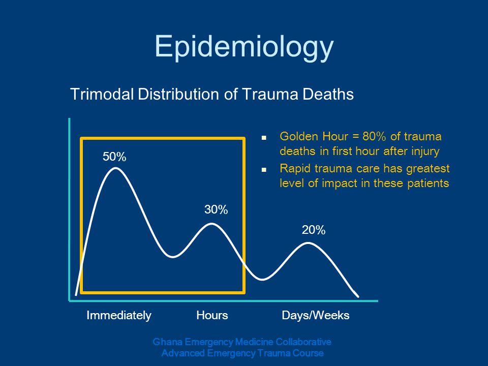 Epidemiology Trimodal Distribution of Trauma Deaths
