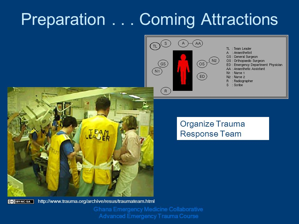 Preparation . . . Coming Attractions