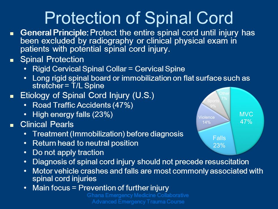 Protection of Spinal Cord