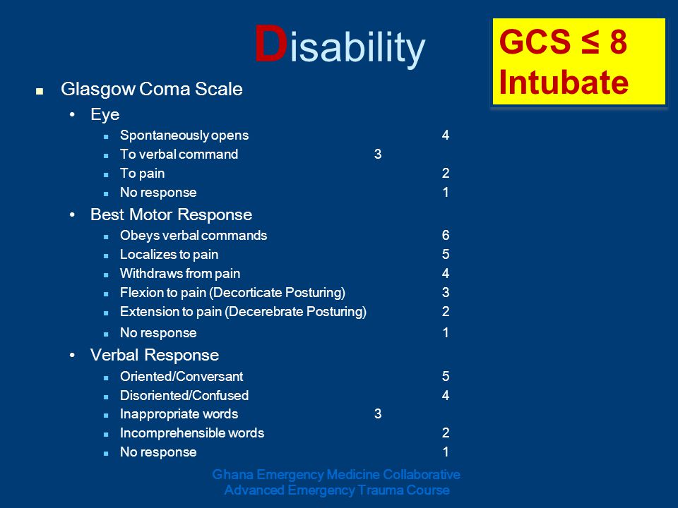 Disability GCS ≤ 8 Intubate Glasgow Coma Scale Eye Best Motor Response