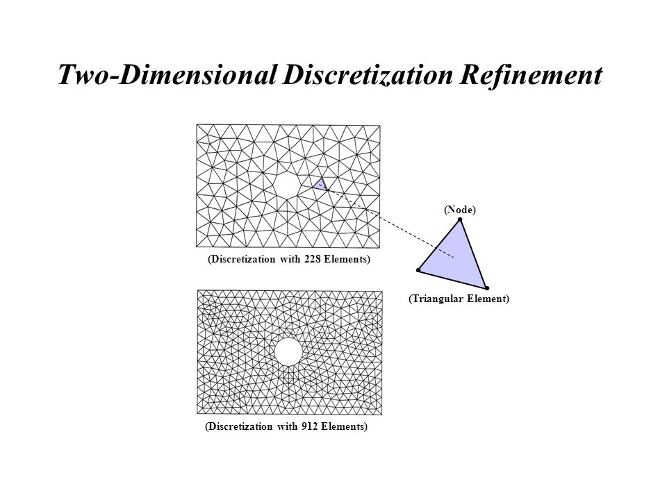 Two-Dimensional Discretization Refinement