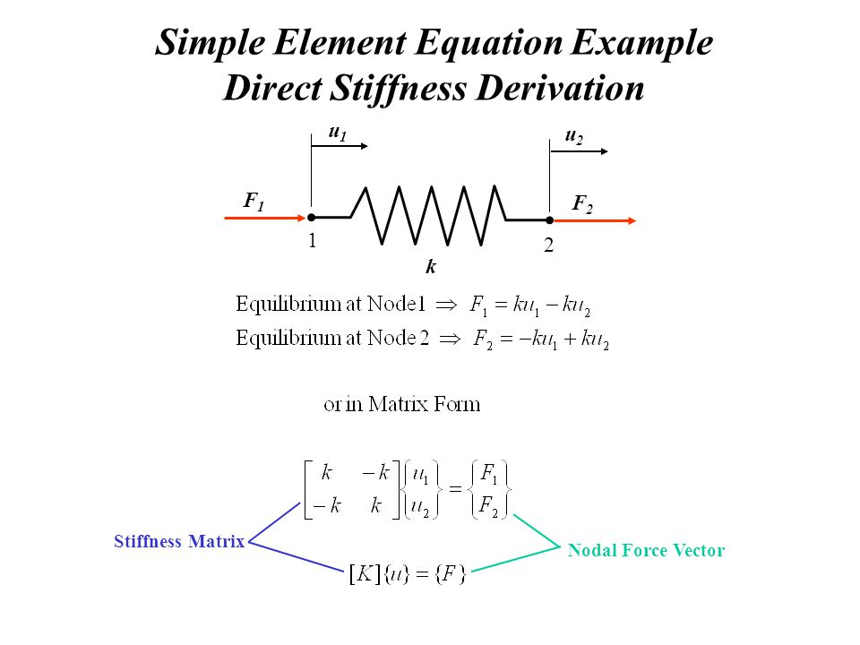 Simple Element Equation Example Direct Stiffness Derivation