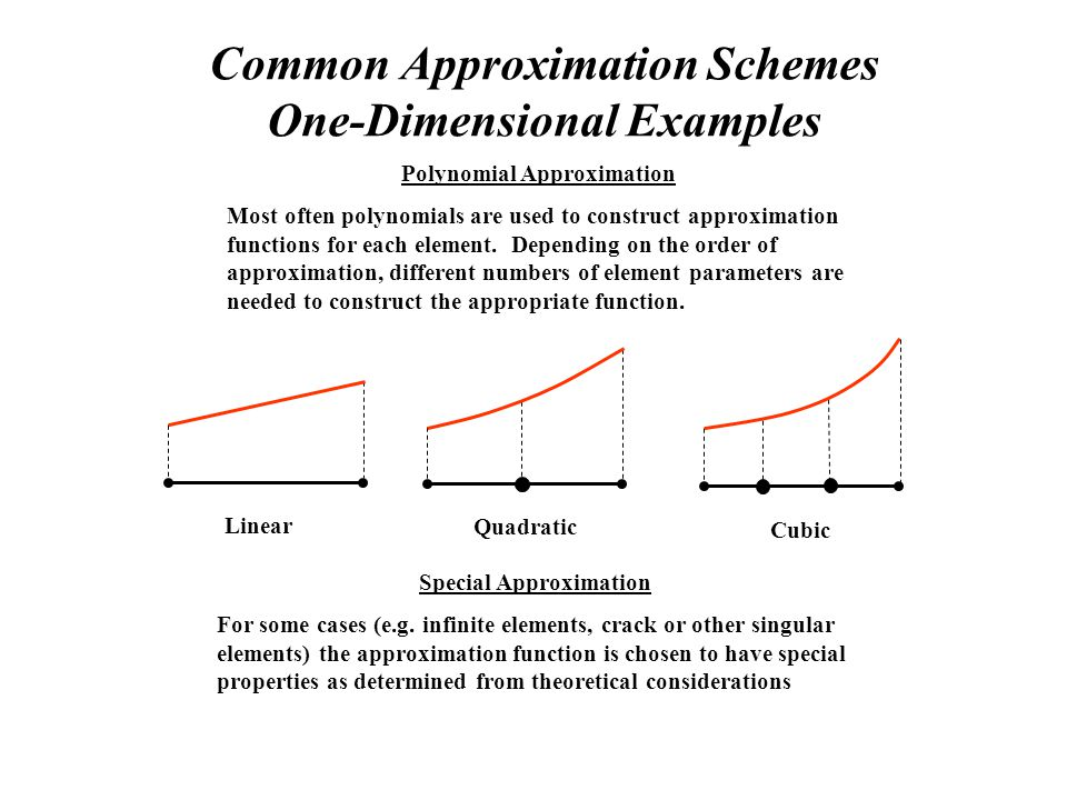 Common Approximation Schemes One-Dimensional Examples