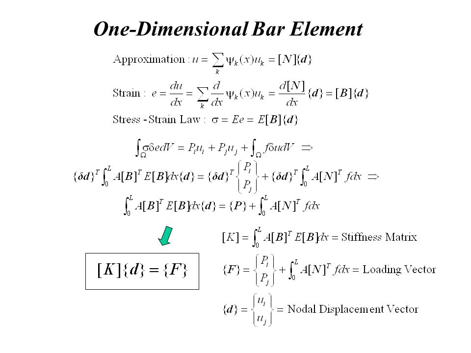 One-Dimensional Bar Element