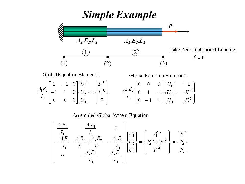 Simple Example P A1,E1,L1 A2,E2,L2 (1) (3) (2) 1 2