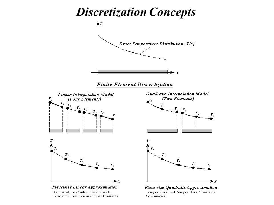 Discretization Concepts