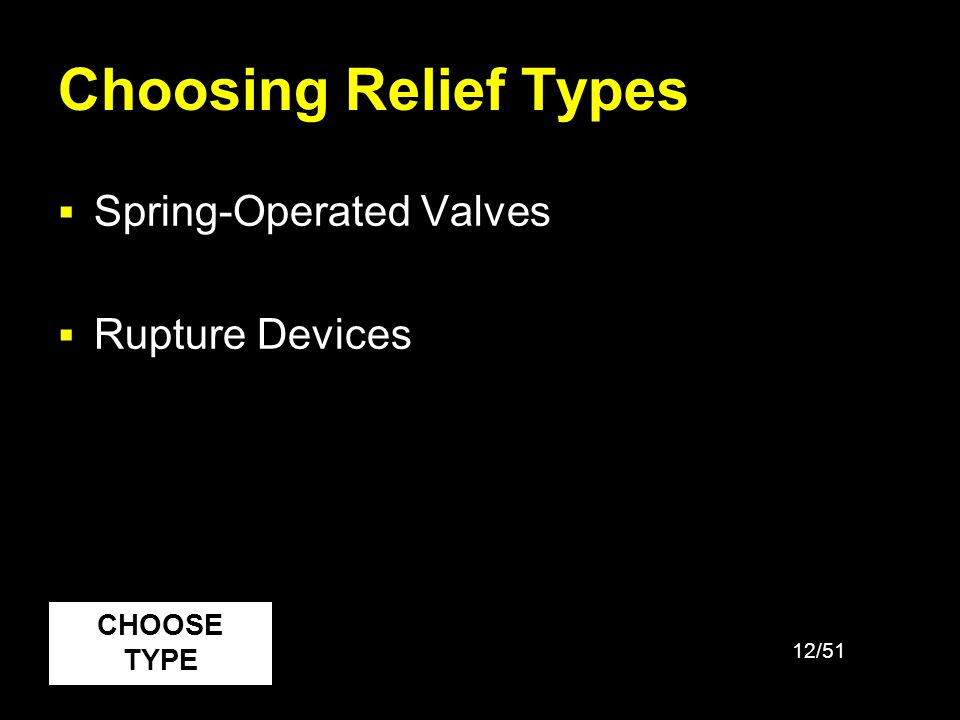 Choosing Relief Types Spring-Operated Valves Rupture Devices CHOOSE