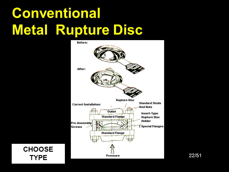Conventional Metal Rupture Disc