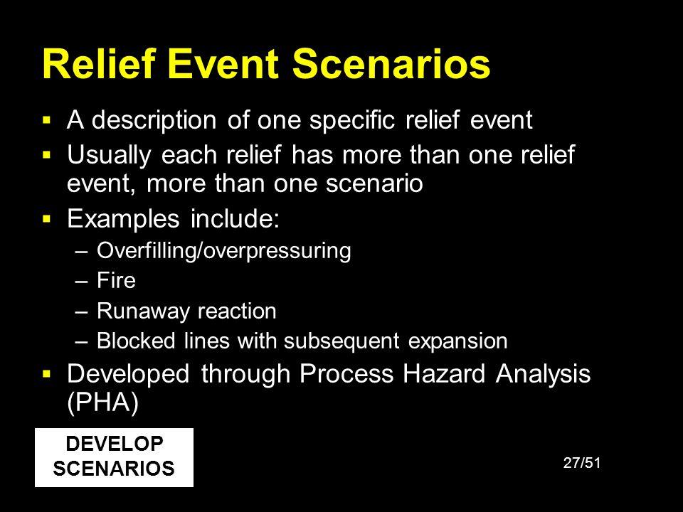 Relief Event Scenarios