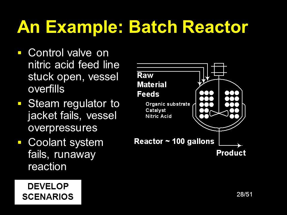 An Example: Batch Reactor