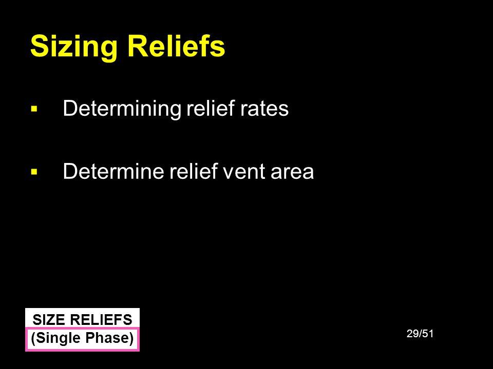 Sizing Reliefs Determining relief rates Determine relief vent area