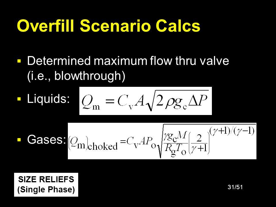 Overfill Scenario Calcs