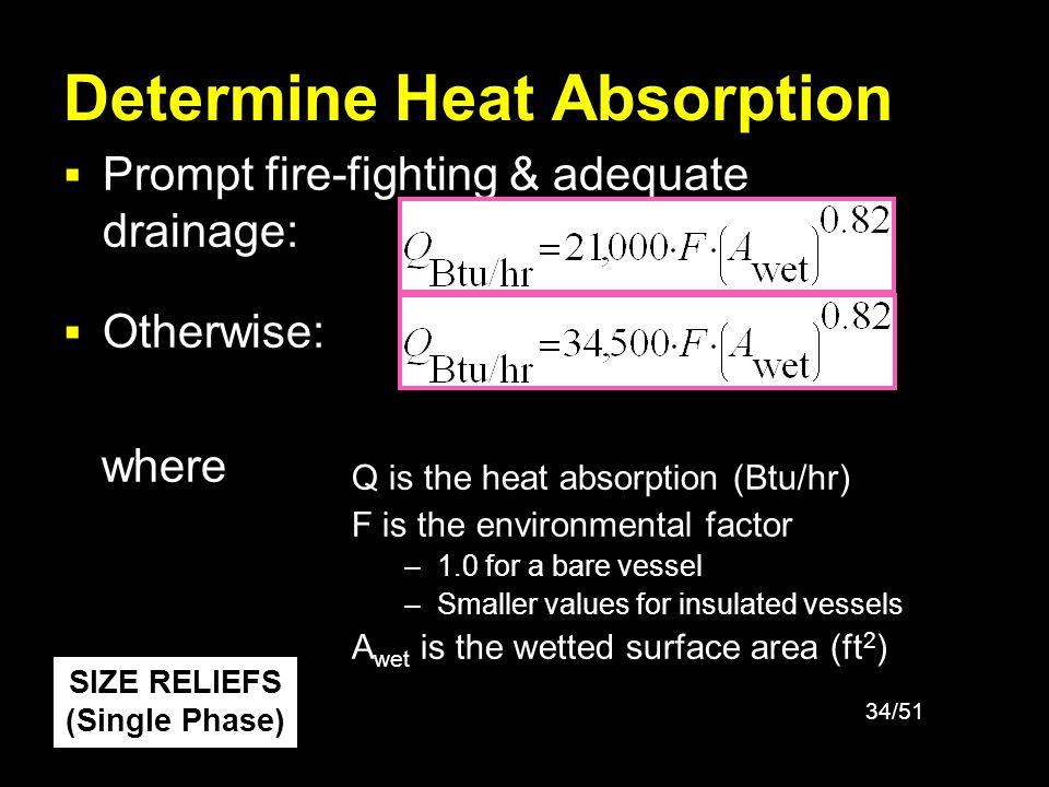 Determine Heat Absorption
