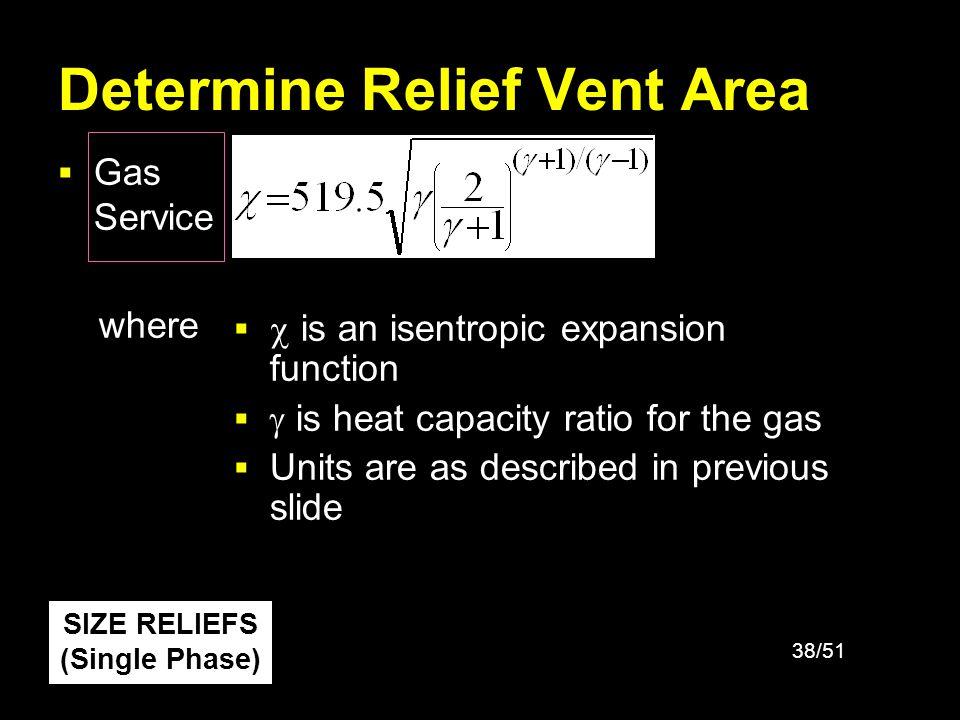 Determine Relief Vent Area