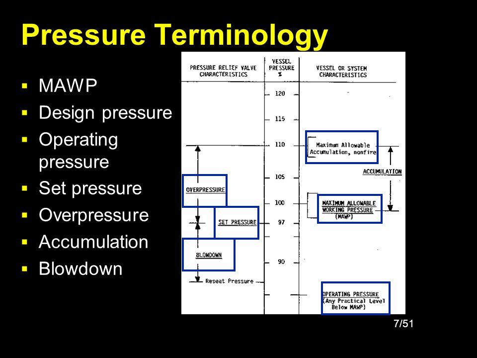 Pressure Terminology MAWP Design pressure Operating pressure