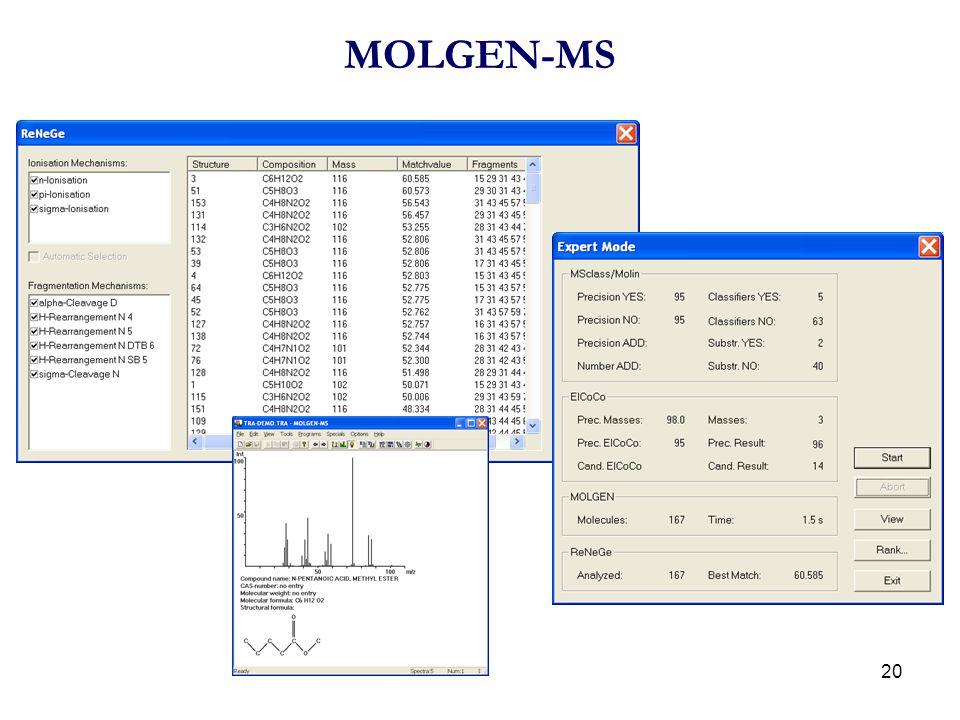MOLGEN-MS Applications used for isomer generation: MOLGEN