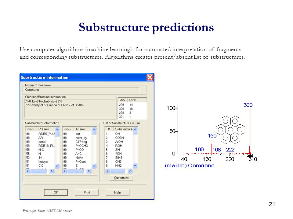 Substructure predictions