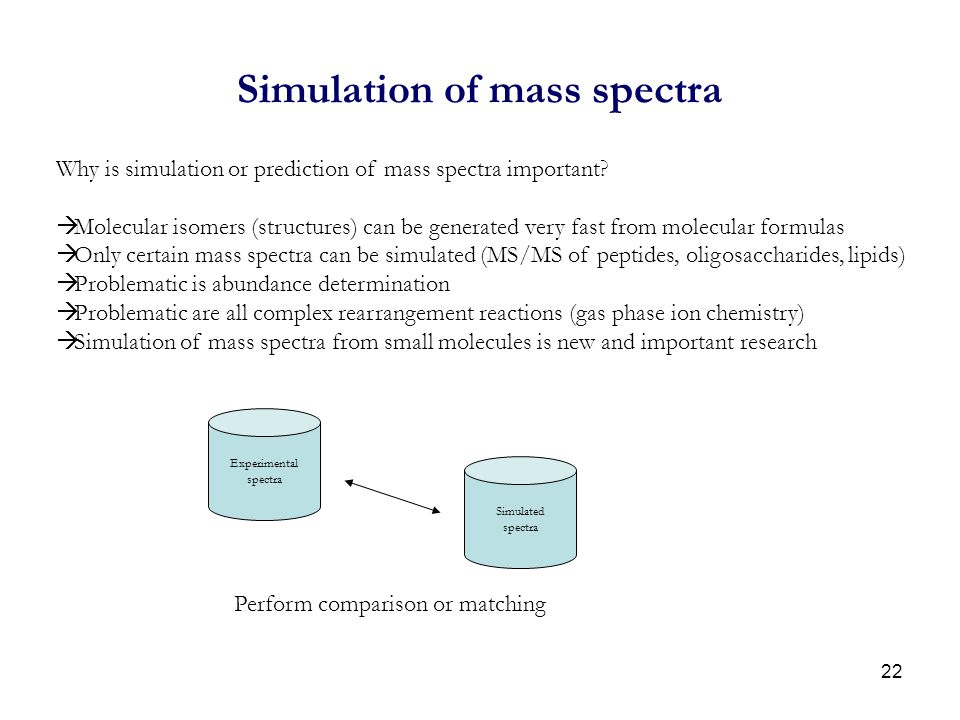 Simulation of mass spectra