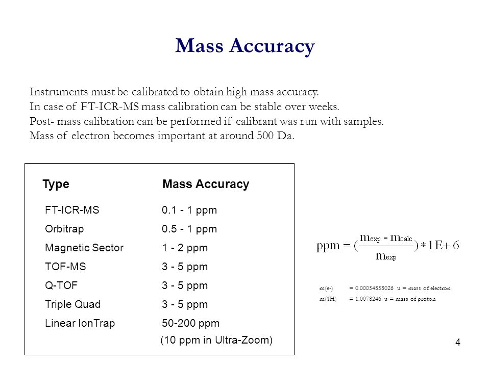 Mass Accuracy Instruments must be calibrated to obtain high mass accuracy. In case of FT-ICR-MS mass calibration can be stable over weeks.