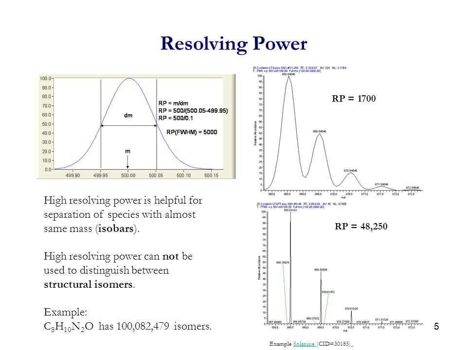 Resolving Power RP = 1700. High resolving power is helpful for separation of species with almost same mass (isobars).