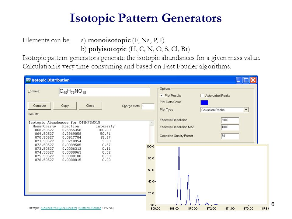 Isotopic Pattern Generators