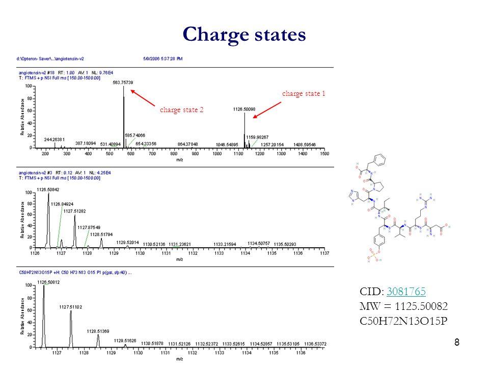 Charge states CID: 3081765 MW = 1125.50082 C50H72N13O15P