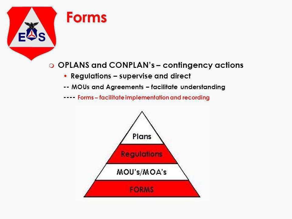 Forms OPLANS and CONPLAN's – contingency actions