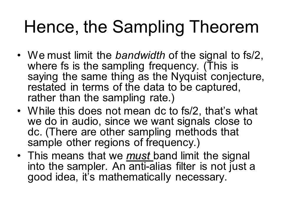 Hence, the Sampling Theorem