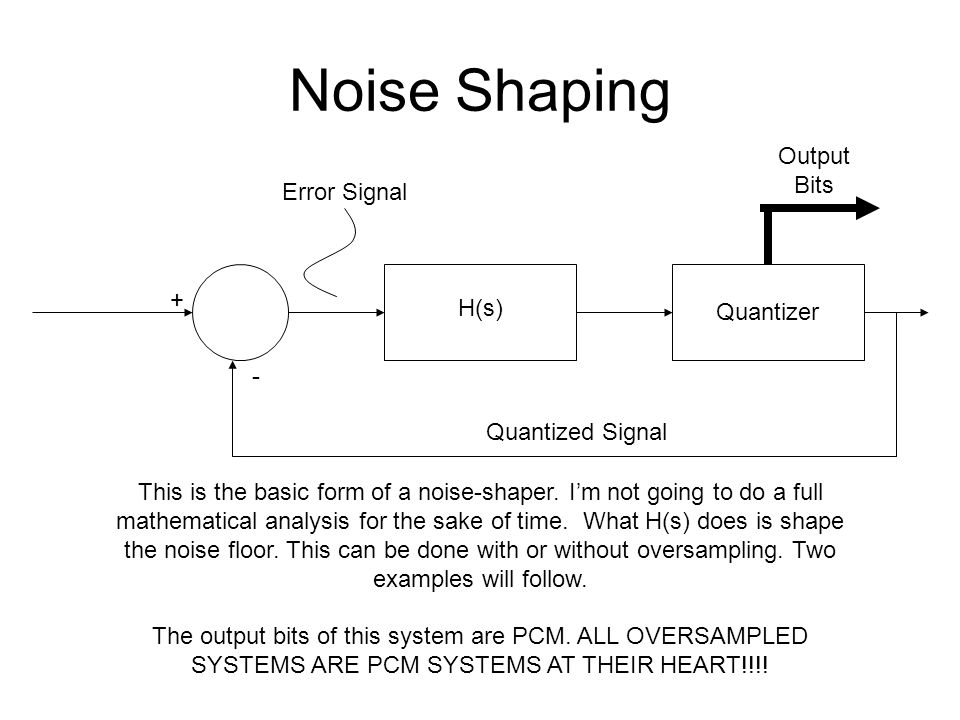 Noise Shaping Output Bits Error Signal + H(s) Quantizer -