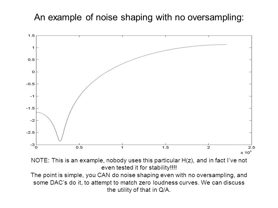 An example of noise shaping with no oversampling: