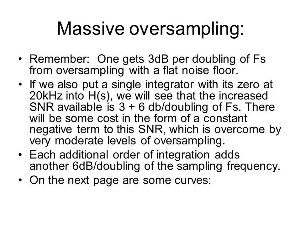 Massive oversampling: