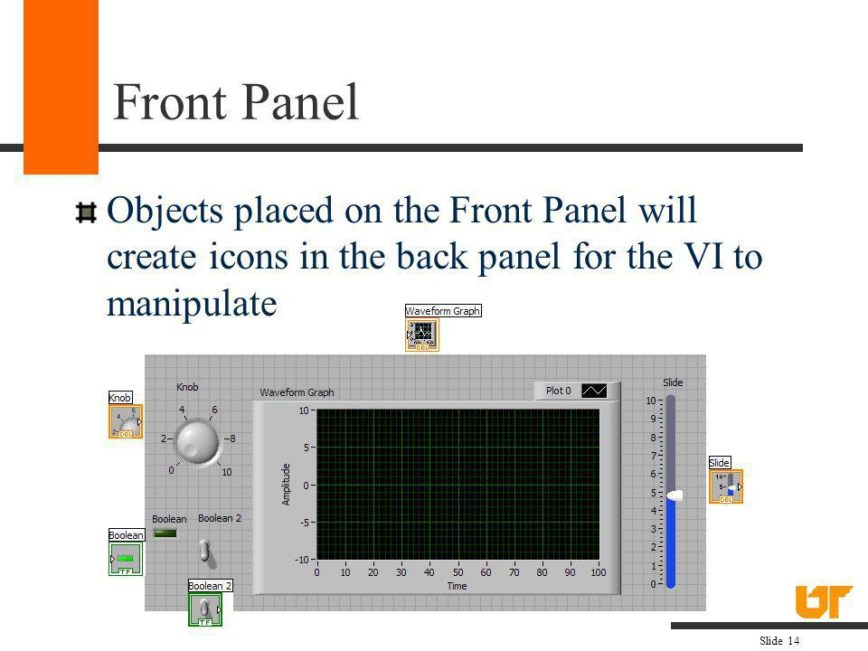 Front Panel Objects placed on the Front Panel will create icons in the back panel for the VI to manipulate.