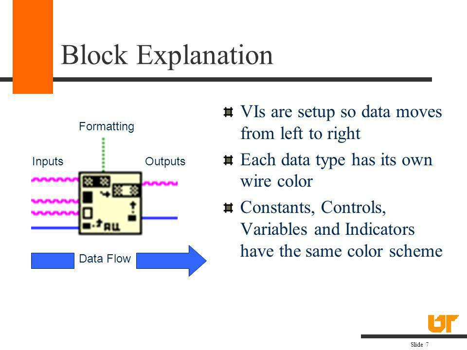 Block Explanation VIs are setup so data moves from left to right