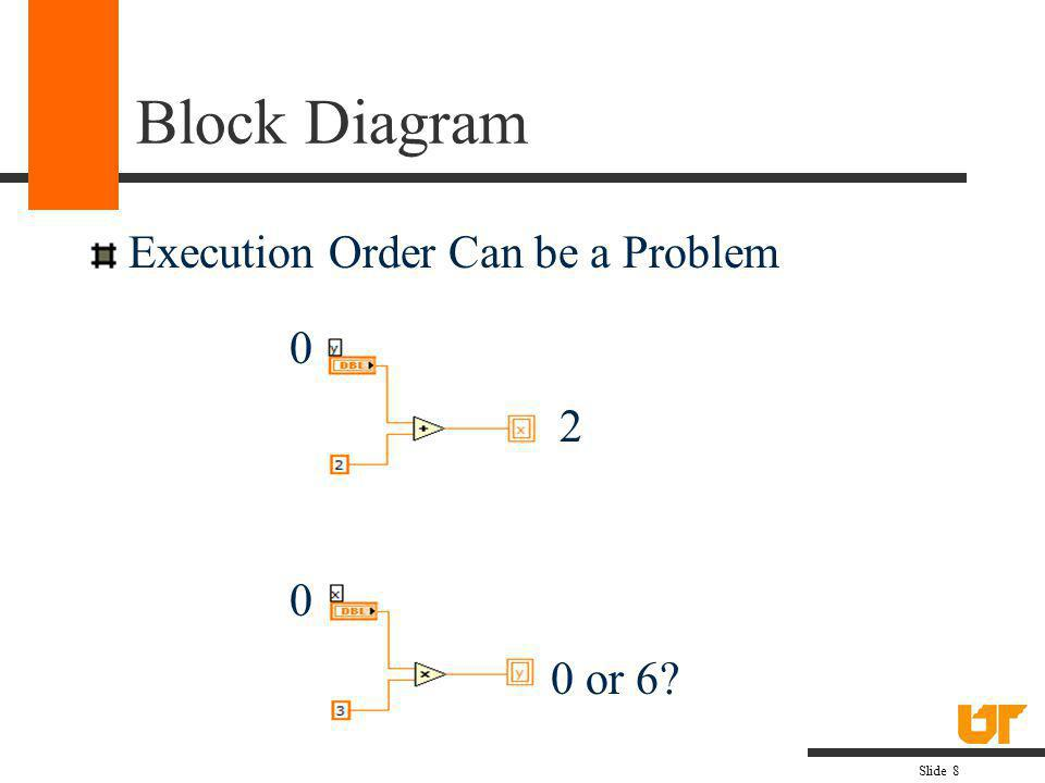 Block Diagram Execution Order Can be a Problem 2 0 or 6