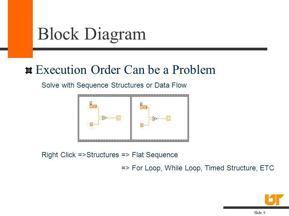 Block Diagram Execution Order Can be a Problem