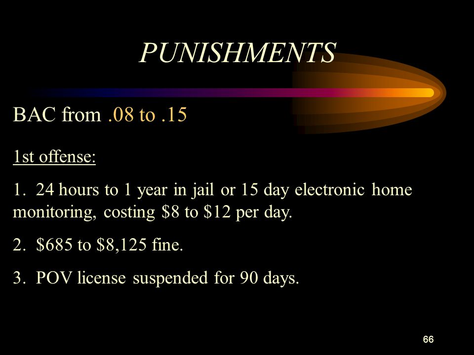 PUNISHMENTS BAC from .08 to .15 1st offense:
