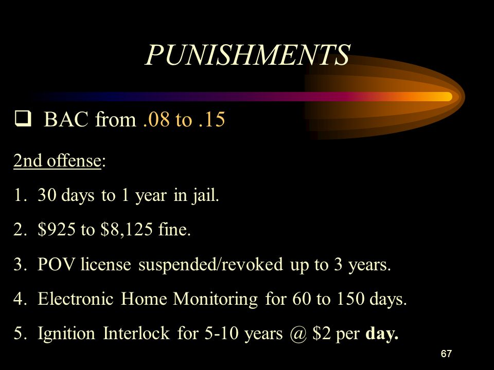 PUNISHMENTS BAC from .08 to .15 2nd offense:
