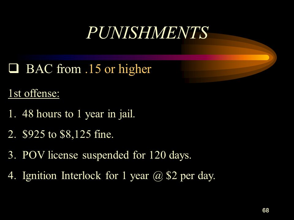 PUNISHMENTS BAC from .15 or higher 1st offense: